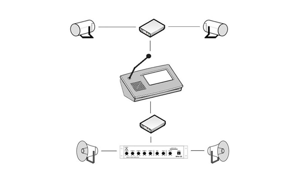 Interphonie sur IP : Une nouveauté Loisirs Équipements !