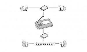 La sonorisation sur IP est une solution innovante pour sonoriser tout votre site !