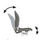 L'idéal est d'avoir un siège avec un mécanisme synchrone !